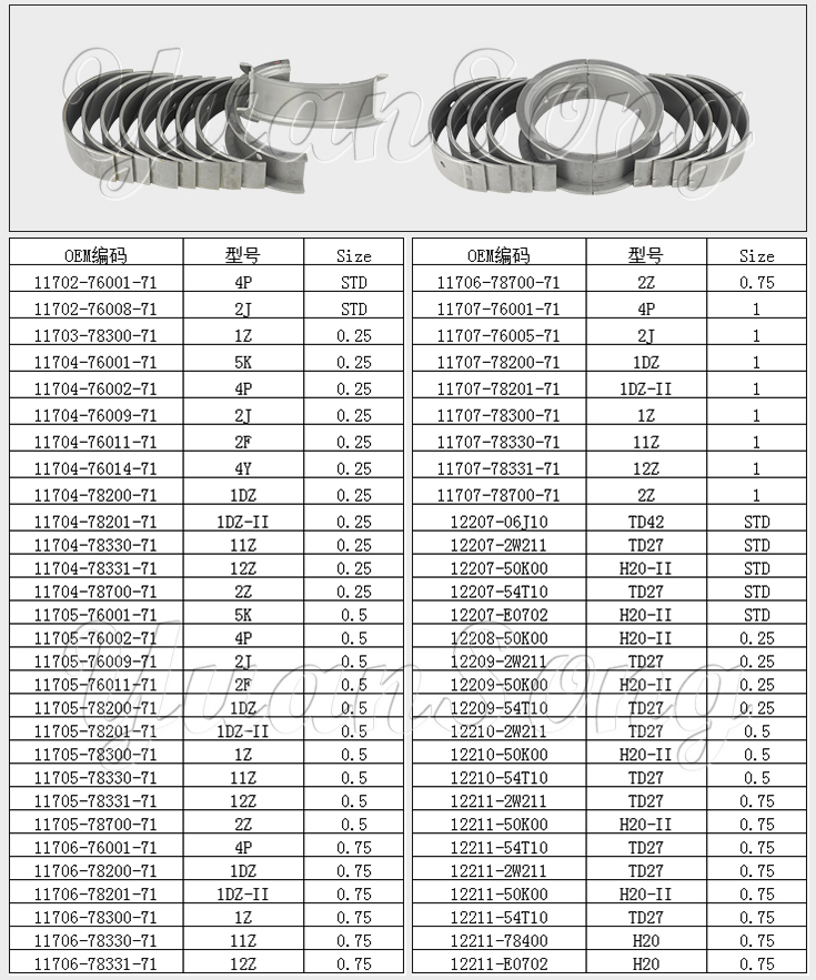 Bearing Set, Crankshaft directory